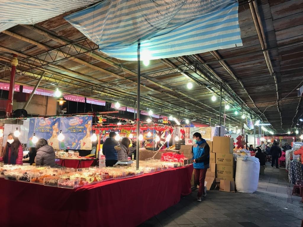 アジアの市場感