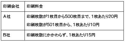 f:id:imikowadokkai:20200326172343j:plain