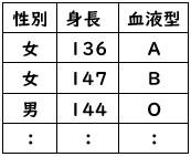 f:id:imikowadokkai:20200428173651j:plain