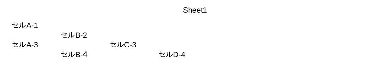 f:id:imind:20191018021015p:plain