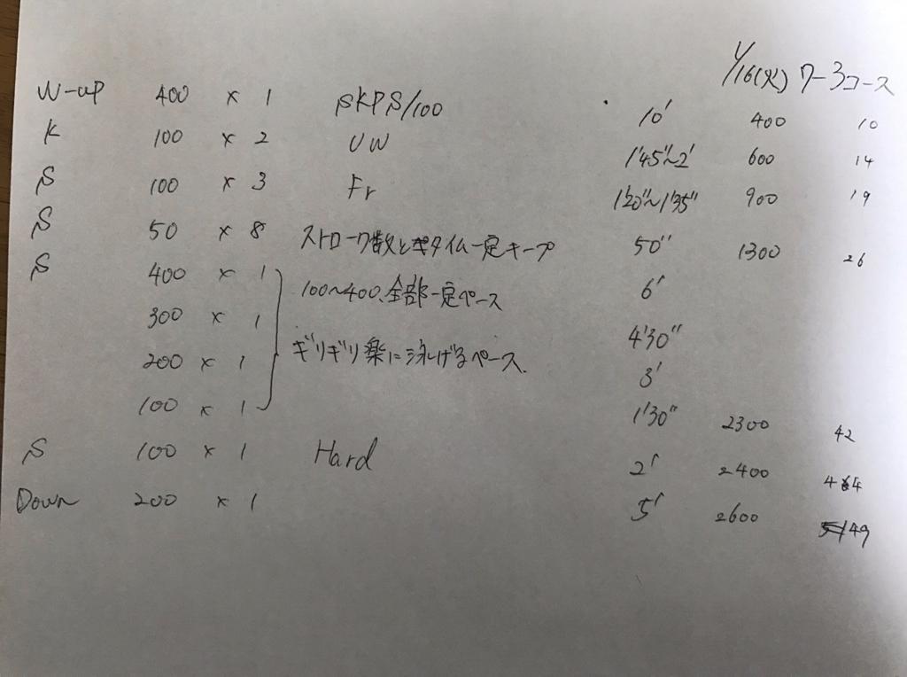 f:id:imkotaro:20180121195645j:plain