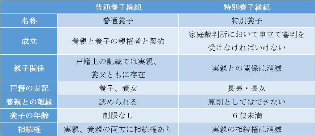 f:id:imkotaro:20181014221110p:plain