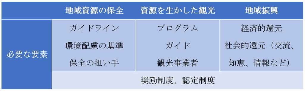 f:id:imkotaro:20190219033948p:plain