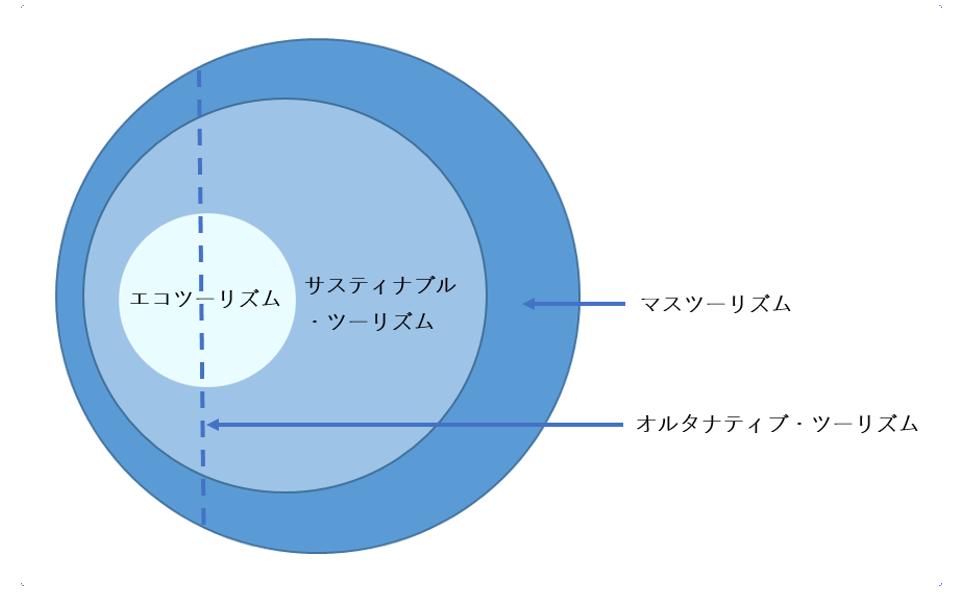 f:id:imkotaro:20190219034542p:plain