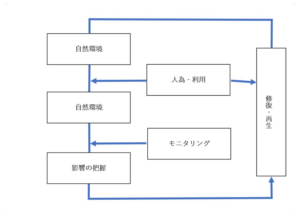 f:id:imkotaro:20190219040303p:plain