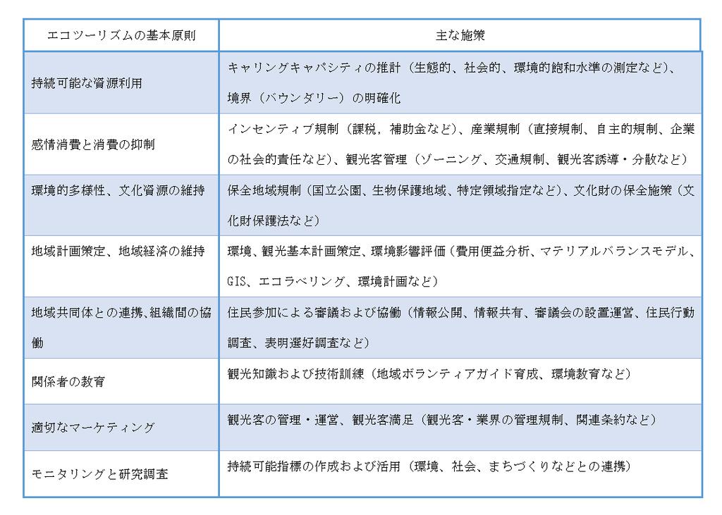 f:id:imkotaro:20190219054058p:plain