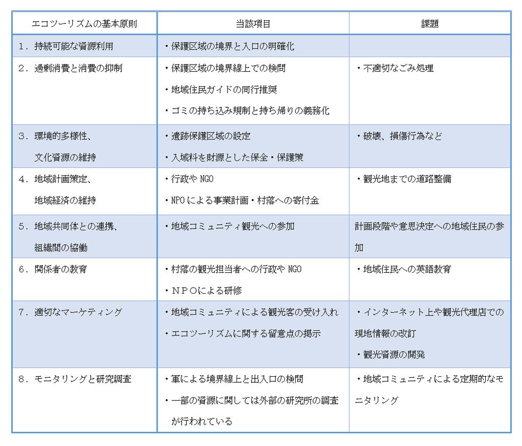 f:id:imkotaro:20190219054129p:plain