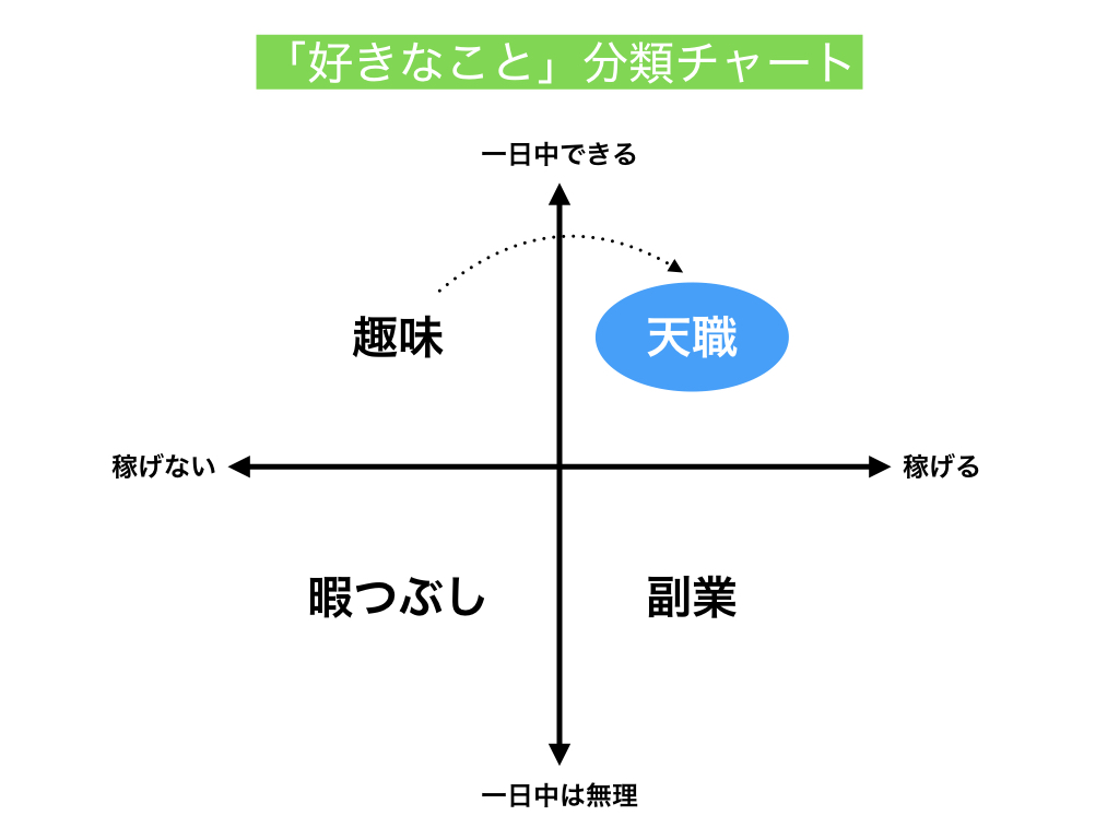 f:id:imo_jo_chu:20180217145845j:plain