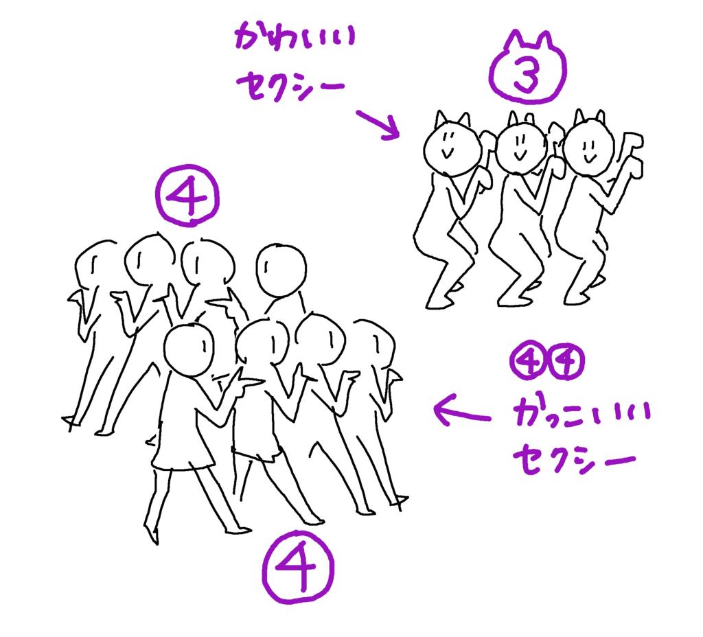f:id:imohori7:20161023232752p:plain