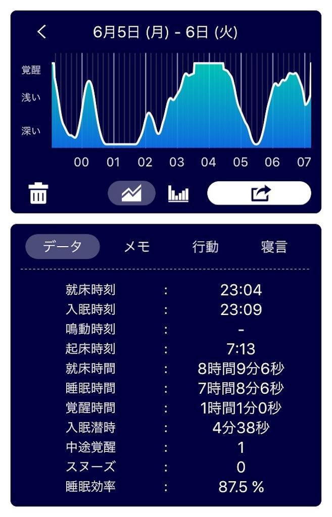 f:id:imokosato:20170606232042j:image