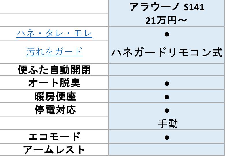 f:id:imomunene08:20200803095829p:plain