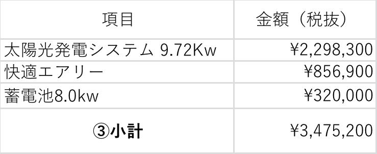 f:id:imomunene08:20201110011437p:plain