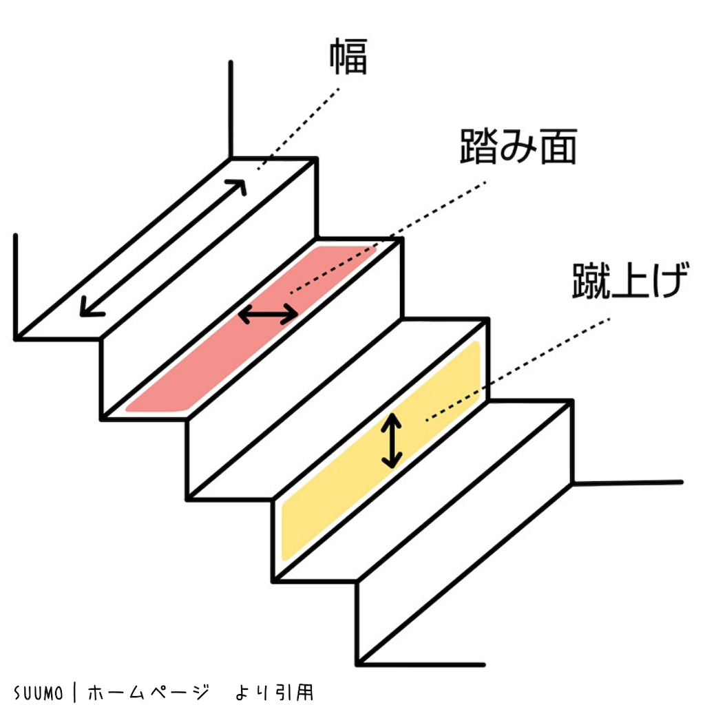 f:id:imomunene08:20210201045833p:image