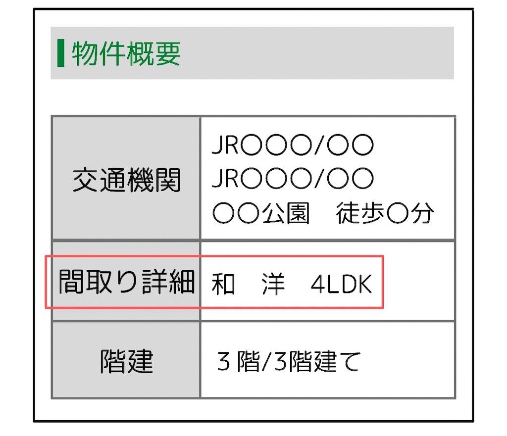 f:id:imomunene08:20210520174555j:image