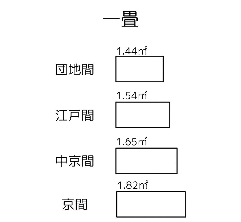 f:id:imomunene08:20210520203305j:image