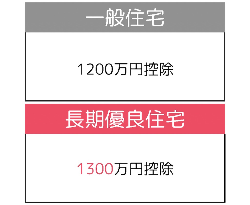f:id:imomunene08:20210524133703j:image