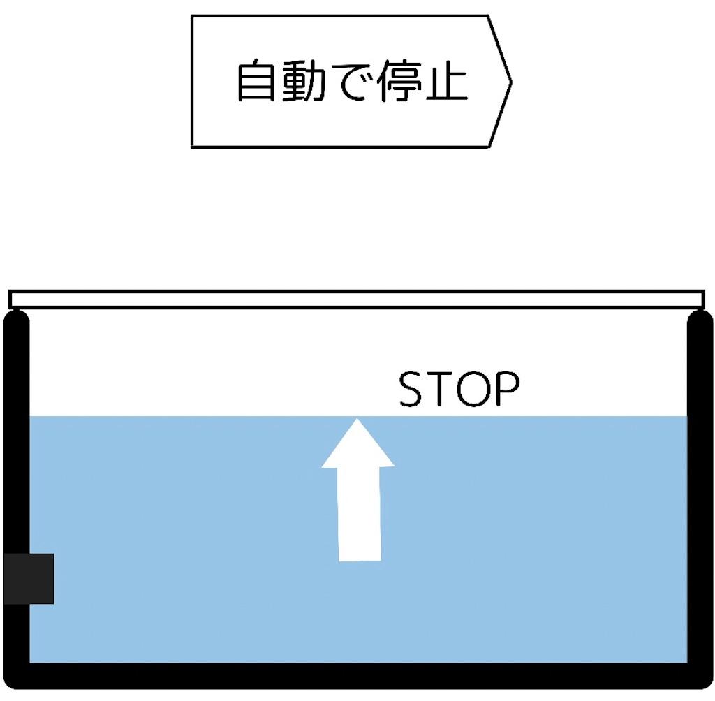 f:id:imomunene08:20210623174831j:image