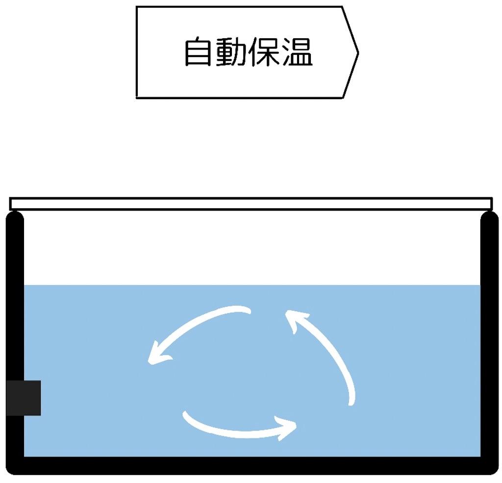 f:id:imomunene08:20210623175159j:image