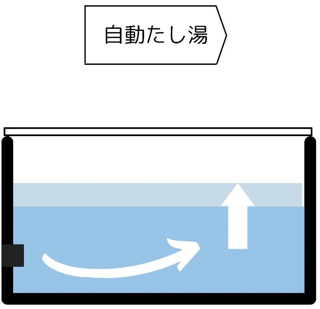 f:id:imomunene08:20210623175326j:image
