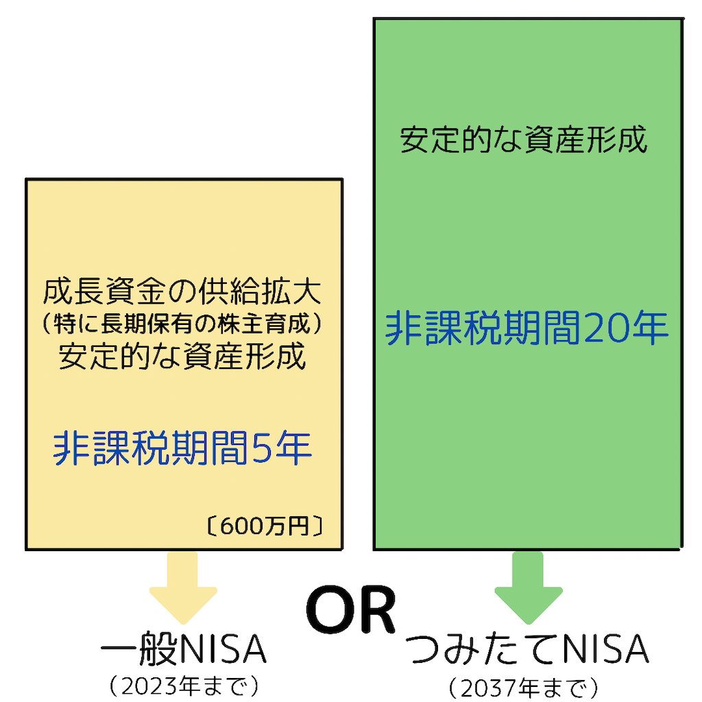 f:id:imomunene08:20210812191622p:image