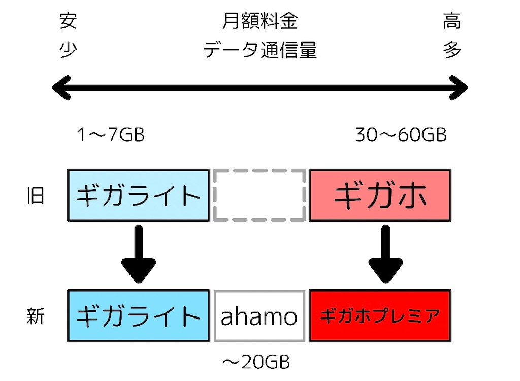 f:id:imomunene08:20210829131827j:image