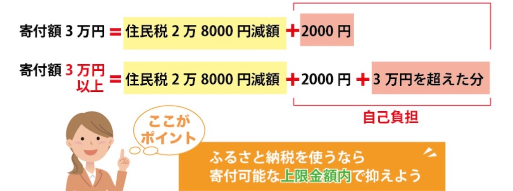 f:id:imomunene08:20210908122137j:image