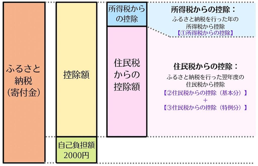 f:id:imomunene08:20210909125957j:image