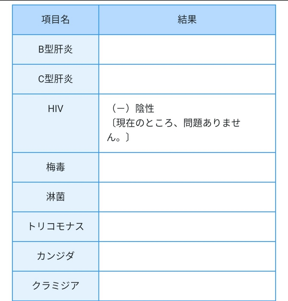 f:id:imomushi1017:20180523220155j:plain:w300