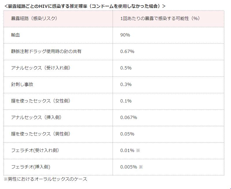 f:id:imomushi1017:20180603103030p:plain:w500