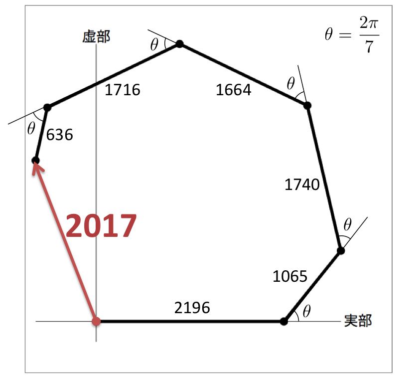 f:id:imslotter:20170112230650p:plain
