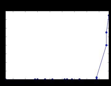 f:id:imslotter:20170510202236p:plain