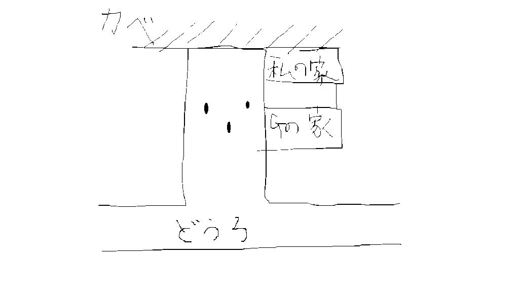 f:id:imslotter:20170702035843p:plain