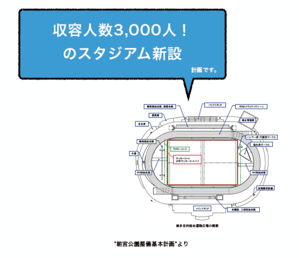 f:id:imuramasakazu:20180901042135p:plain
