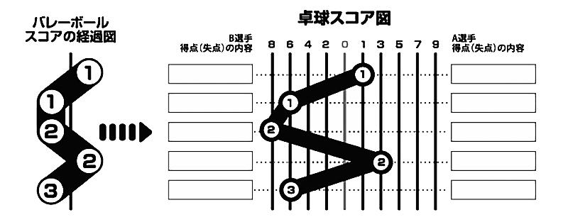 f:id:imyrepo:20210508090423j:plain