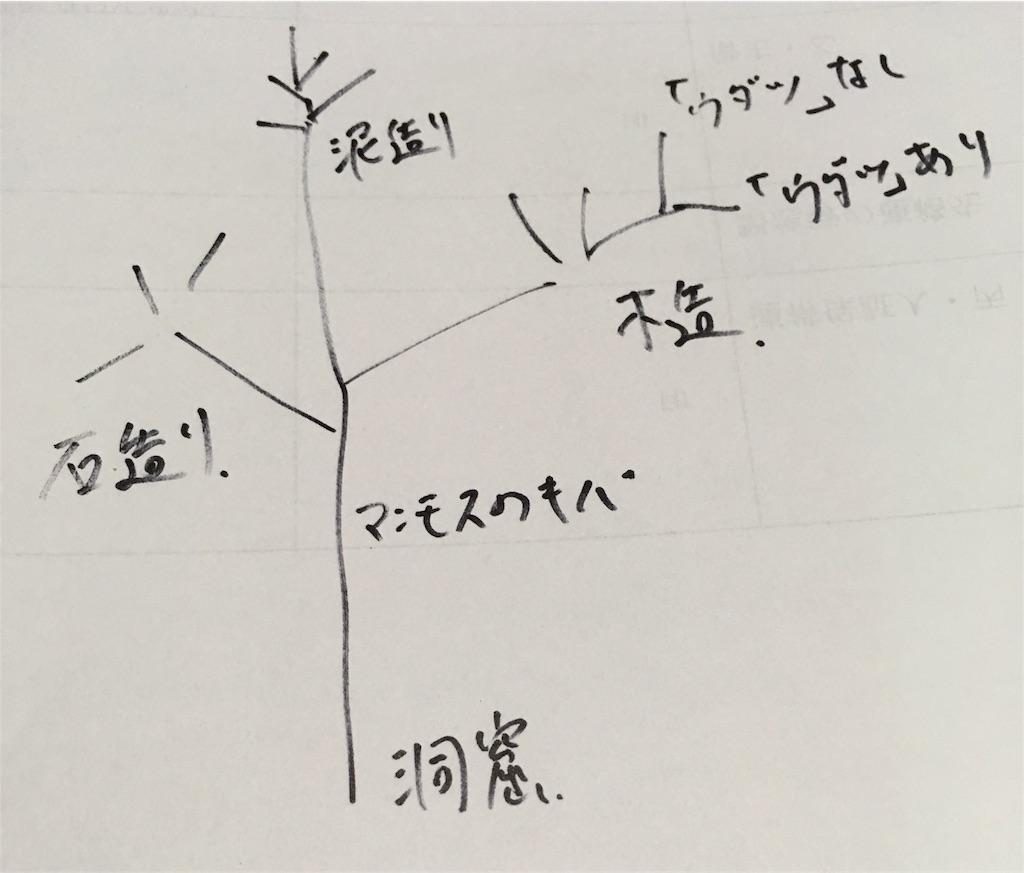 f:id:ina-tabi:20170806194710j:image