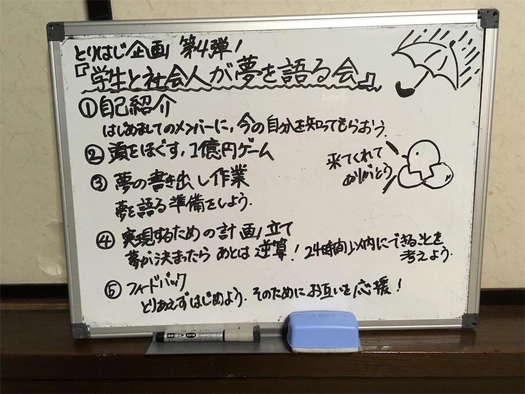 f:id:ina-tabi:20170907004501j:image