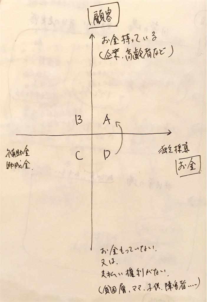 f:id:ina-tabi:20180320192706j:image