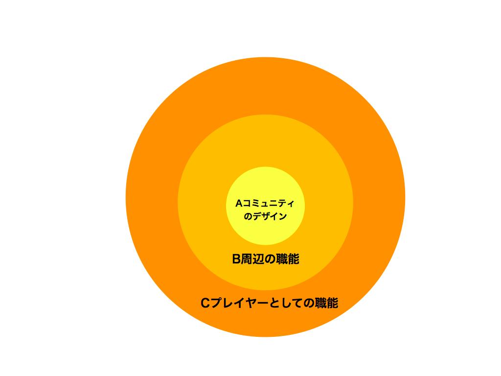 f:id:ina-tabi:20180320233557p:plain