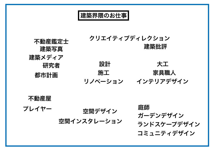 f:id:ina-tabi:20180930163837p:plain