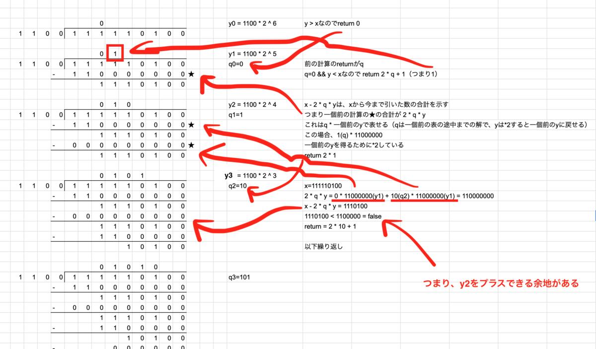 f:id:inabajunmr:20210222013304p:plain