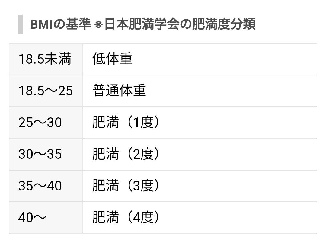 f:id:inaho30:20210519235125j:plain