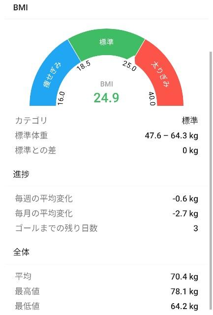 f:id:inaho30:20210803215603j:plain