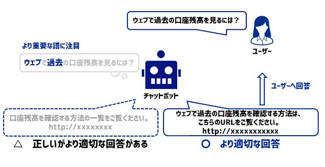 f:id:inaka-gurashi-saikou:20170710160252p:plain