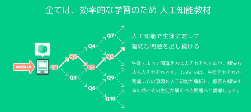 f:id:inaka-gurashi-saikou:20170723151637p:plain