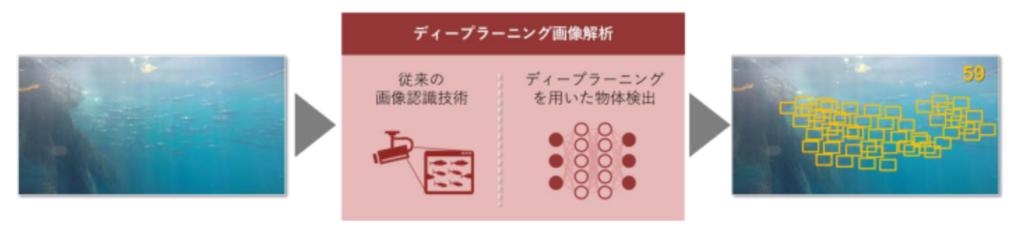 f:id:inaka-gurashi-saikou:20170813210622p:plain