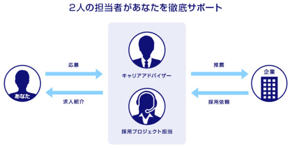 f:id:inaka-gurashi-saikou:20170825183735j:plain