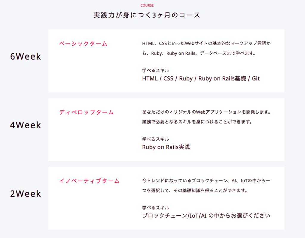 f:id:inaka-gurashi-saikou:20171214135116p:plain
