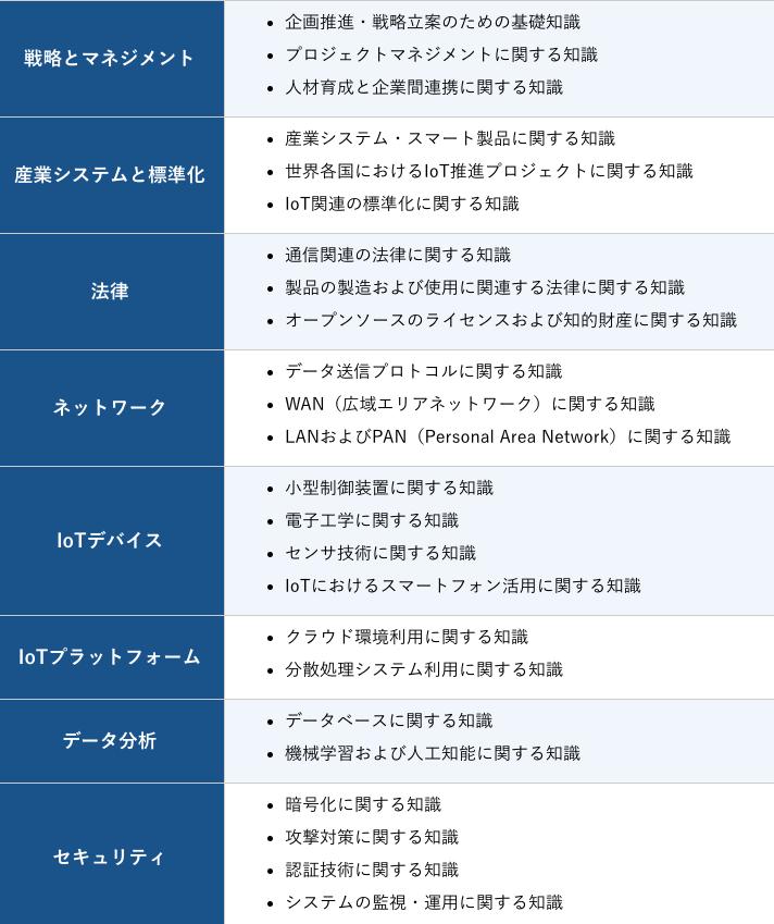 f:id:inaka-gurashi-saikou:20171229201802p:plain