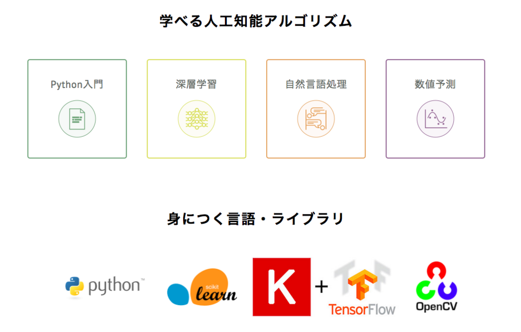 f:id:inaka-gurashi-saikou:20180110120544p:plain