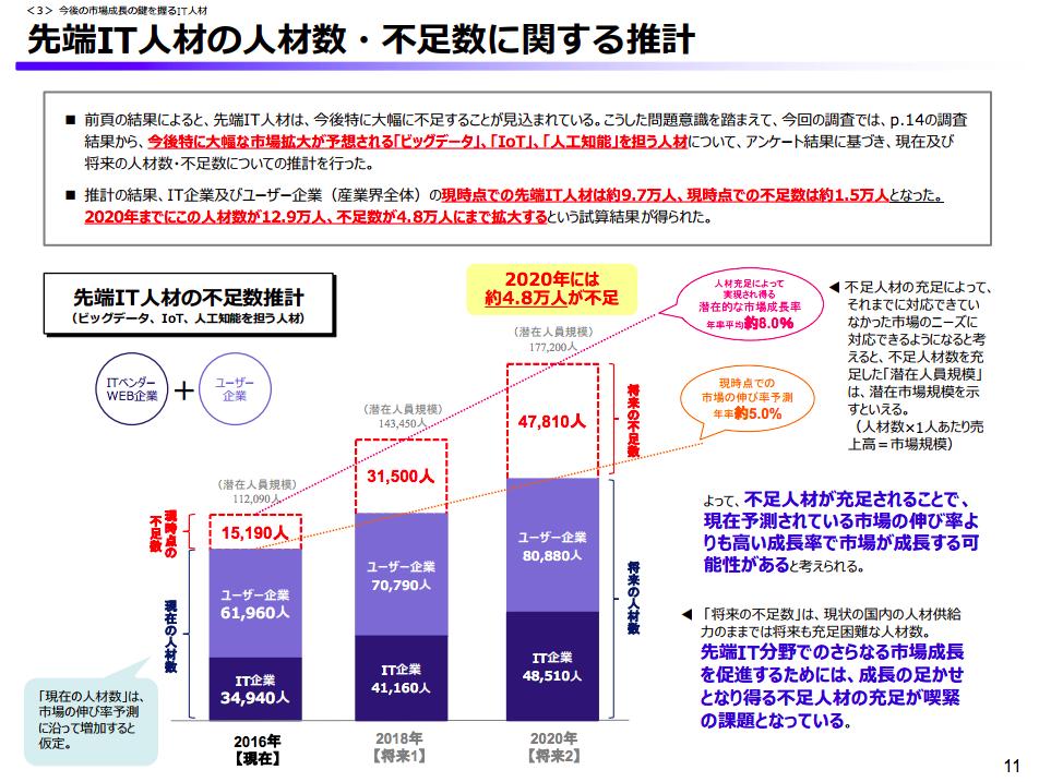 f:id:inaka-gurashi-saikou:20180124025031p:plain